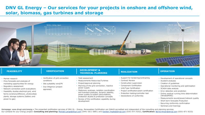 Renewables Certification service portfolio